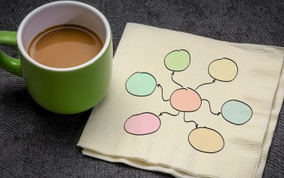 Mit Mindmapping erfolgreich eine neue Sprache lernen